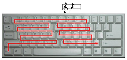 Python, Pitch shifting, and the Pianoputer - __del__( self )