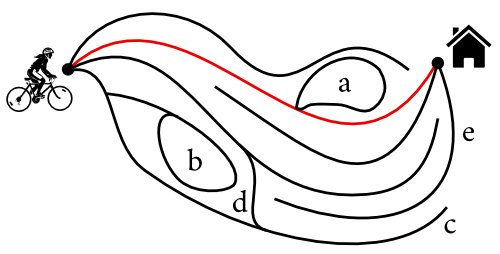viennese mazes  what they are  and how to make one